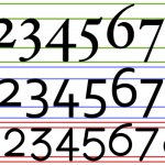 800px-Hoefler_Text_-_Corbel_-_monofur_-_Text_figures.svg