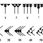 chiffres-mesopotamiens
